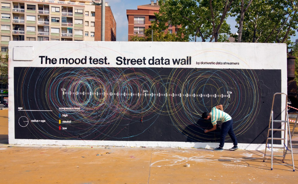 Domestic Data Streamers, Arte urbano en Barcelona